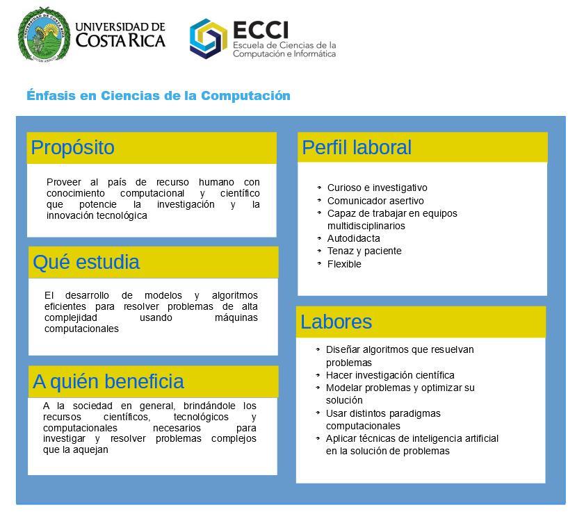 Ficha profesiográfica del énfasis de Ciencias de la Computación